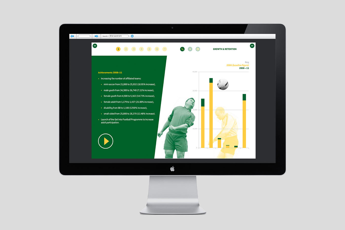 The Fa National Game Strategy Design Online Ebook Stats